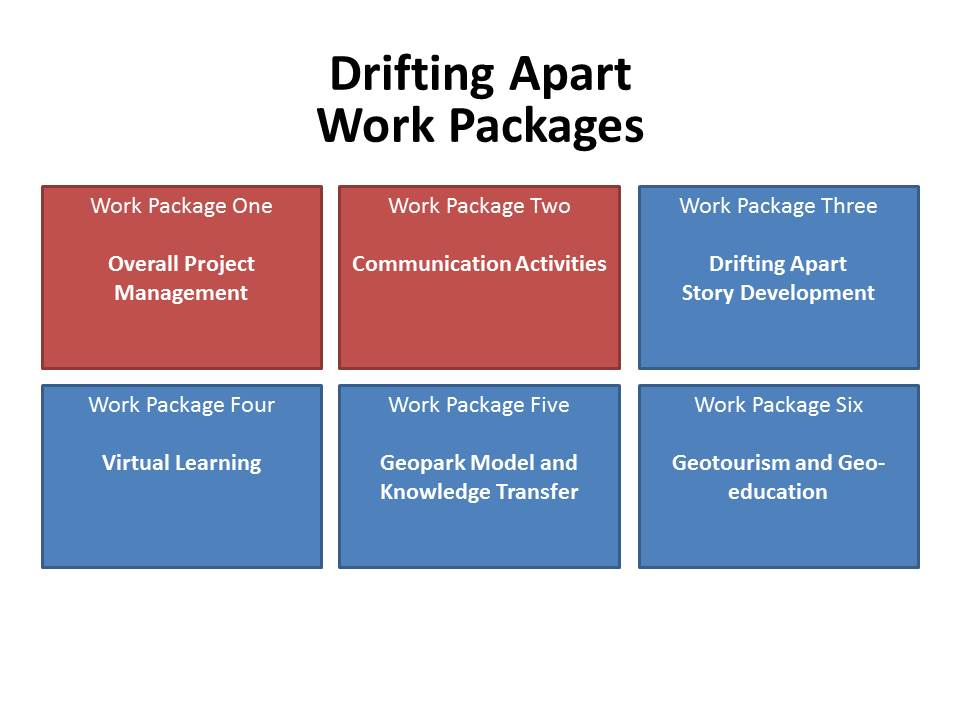 Drifting Apart Year One Action Plan